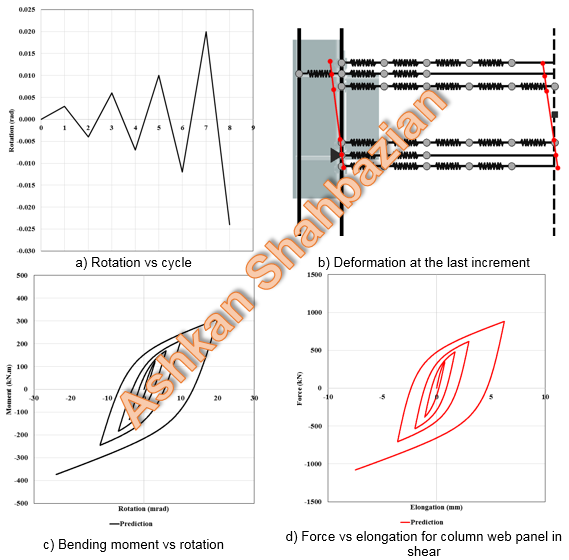 Cyclic component-based method; nonlinear analysis of steel joints under cyclic loading; seismic; Earthquake resistant structures; Ashkan Shahbazian